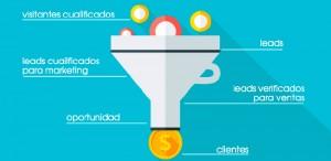 importancia funnel ventas